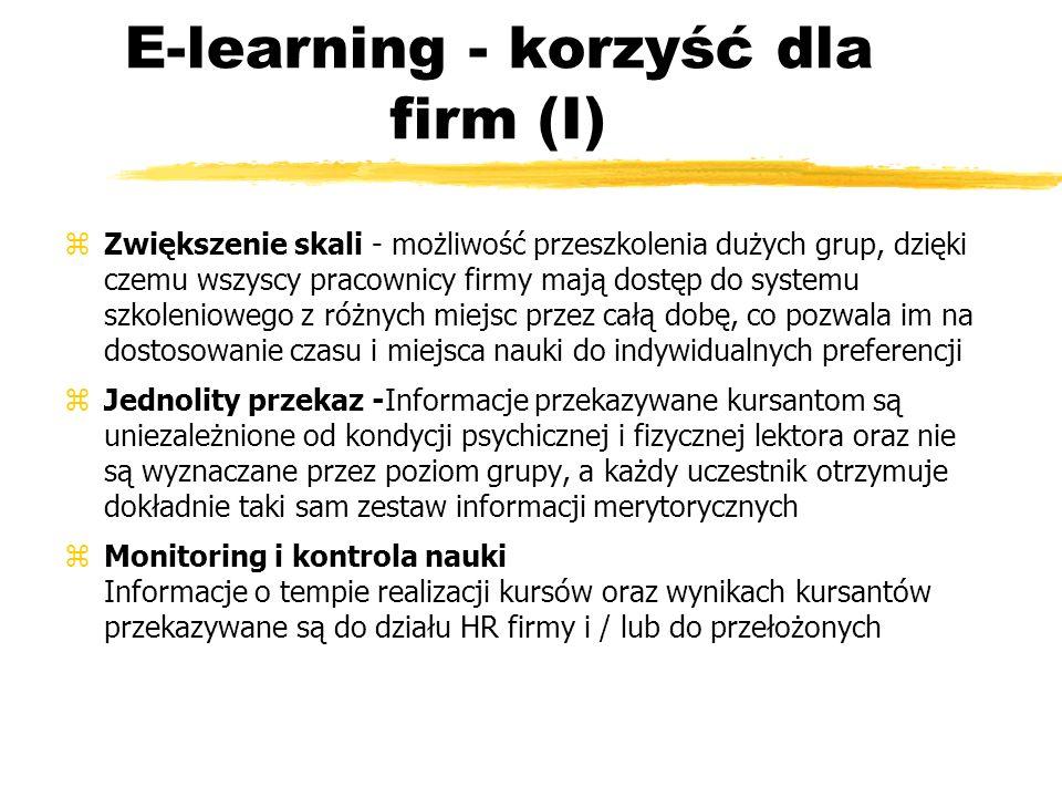 E-learning - korzyść dla firm (II) zDefiniowanie potrzeb szkoleniowych - Wyniki testów wstępnych pozwalają wykryć luki w wiedzy pracowników, co pozwala odpowiednio zmodyfikować zakres istniejących szkoleń lub zaplanować nowe zRedukcja kosztów - Całkowite wyeliminowanie niektórych kosztów związanych z dostarczeniem szkoleń pracownikom (np.