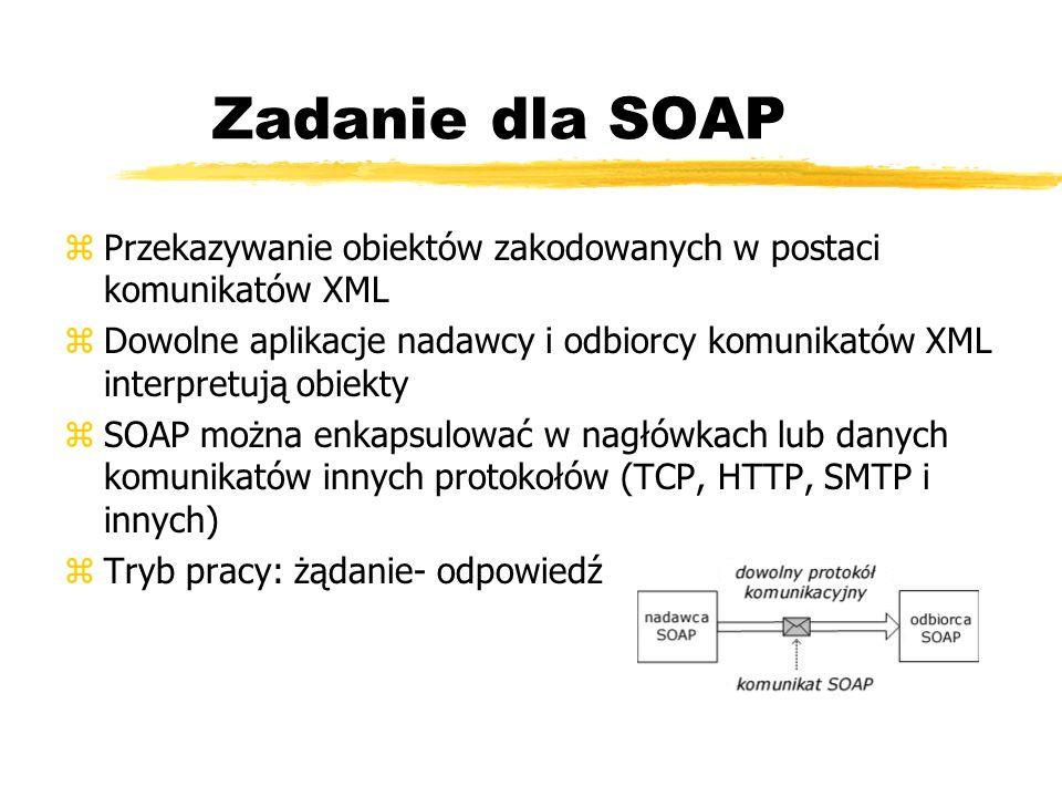 Zadanie dla SOAP zPrzekazywanie obiektów zakodowanych w postaci komunikatów XML zDowolne aplikacje nadawcy i odbiorcy komunikatów XML interpretują obi
