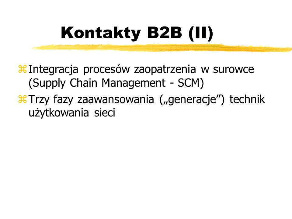 Kontakty B2B (II) zIntegracja procesów zaopatrzenia w surowce (Supply Chain Management - SCM) zTrzy fazy zaawansowania (generacje) technik użytkowania