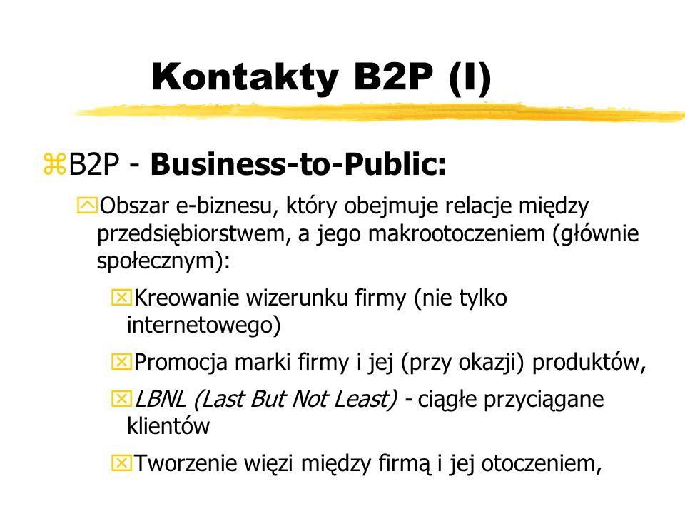 Kontakty B2P (I) zB2P - Business-to-Public: yObszar e-biznesu, który obejmuje relacje między przedsiębiorstwem, a jego makrootoczeniem (głównie społec