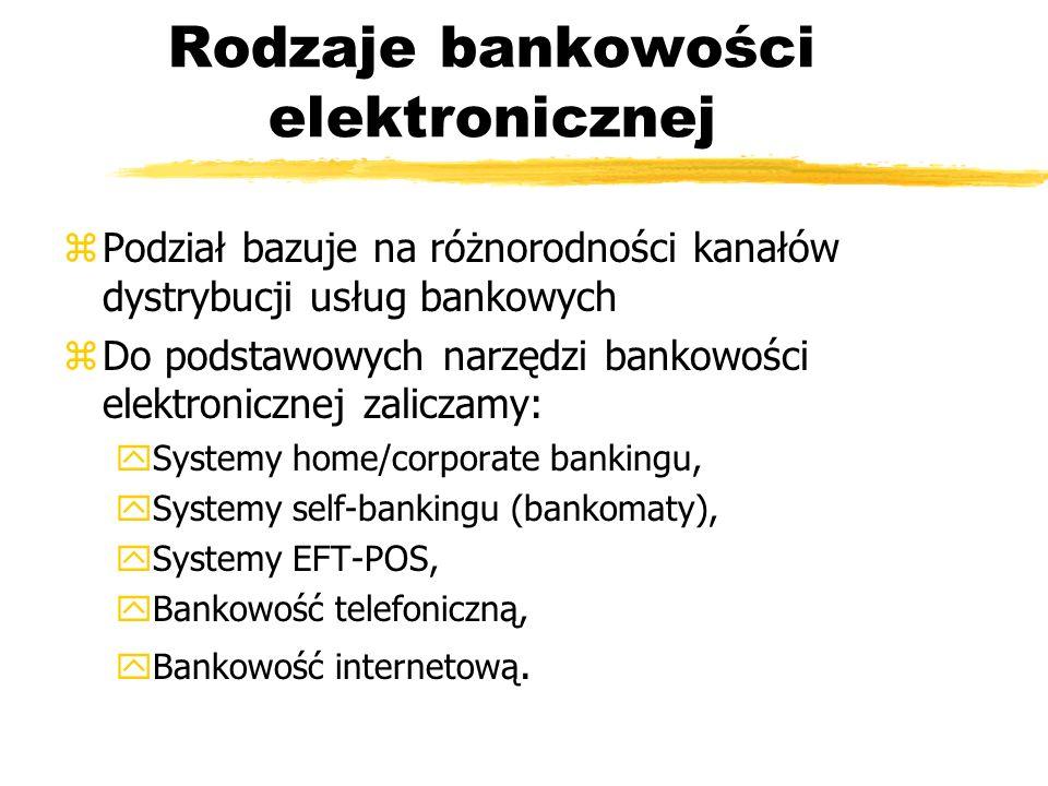 Rodzaje bankowości elektronicznej zPodział bazuje na różnorodności kanałów dystrybucji usług bankowych zDo podstawowych narzędzi bankowości elektronic
