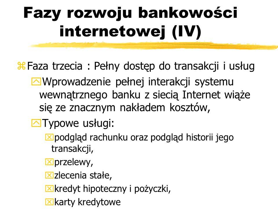 Fazy rozwoju bankowości internetowej (IV) zFaza trzecia : Pełny dostęp do transakcji i usług y Wprowadzenie pełnej interakcji systemu wewnątrznego ban