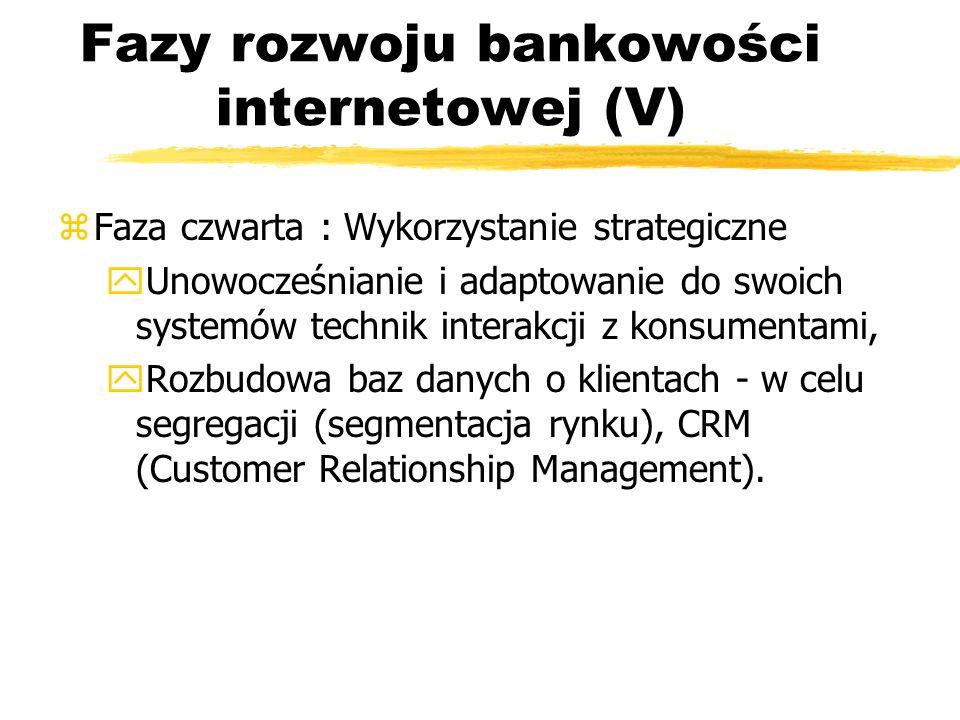 Fazy rozwoju bankowości internetowej (V) zFaza czwarta : Wykorzystanie strategiczne y Unowocześnianie i adaptowanie do swoich systemów technik interak