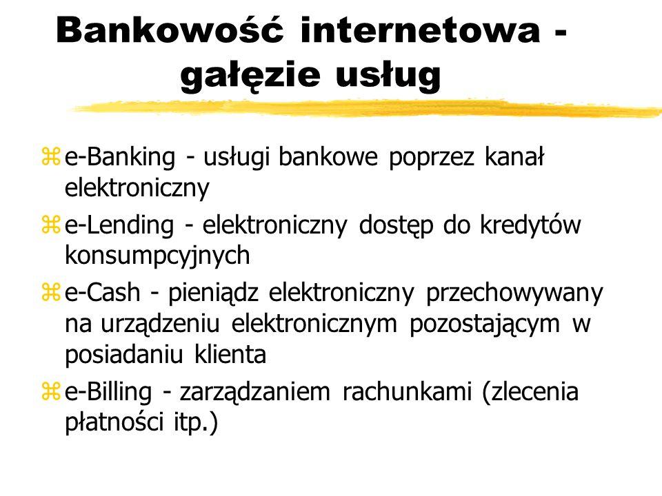 Bankowość internetowa - gałęzie usług ze-Banking - usługi bankowe poprzez kanał elektroniczny ze-Lending - elektroniczny dostęp do kredytów konsumpcyj