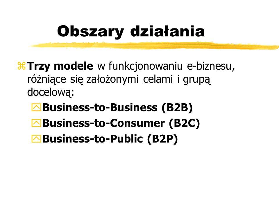 Obszary działania zTrzy modele w funkcjonowaniu e-biznesu, różniące się założonymi celami i grupą docelową: yBusiness-to-Business (B2B) yBusiness-to-C