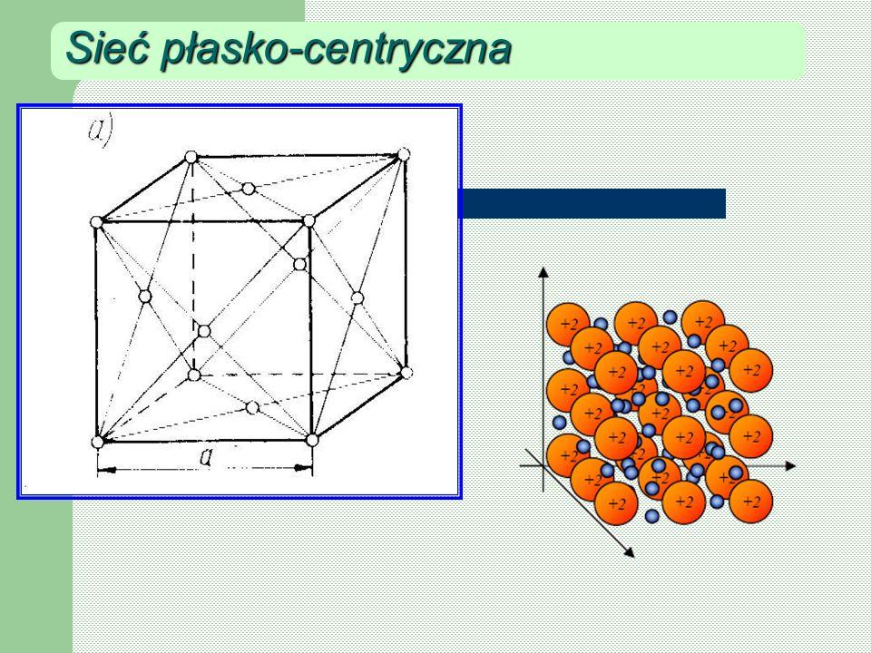 Budowa metali i stopów metali 1. Sieci krystaliczne metali 2. Zmiany stanu skupienia 3. Proces topnienia i krzepnięcia czystego metalu 4. Stopy metali
