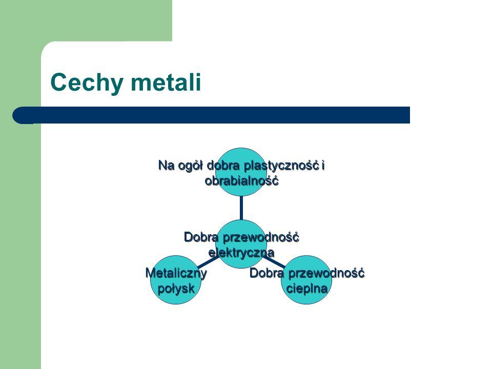 Cechy i właściwości metali