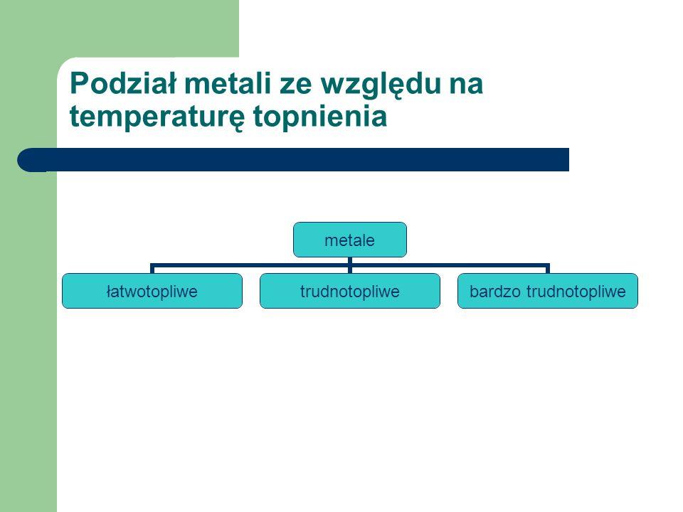 Właściwości fizyczne metali Temperatura topnienia; Gęstość; Ciepło właściwe; Rozszerzalność cieplna; Przewodność elektryczna; Przewodność cieplna; Wła