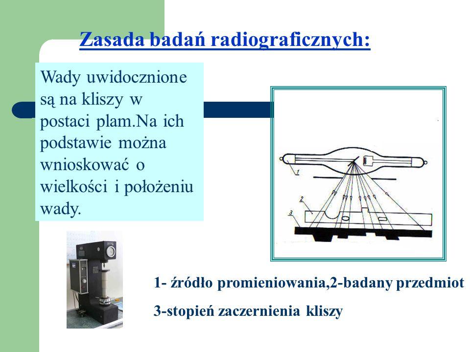 Wewnętrzne wady metali wykrywa się metodami: radiograficzną, magnetyczną, ultradźwiękową. Metoda radiograficzna – prześwietlenie przedmiotu promieniam