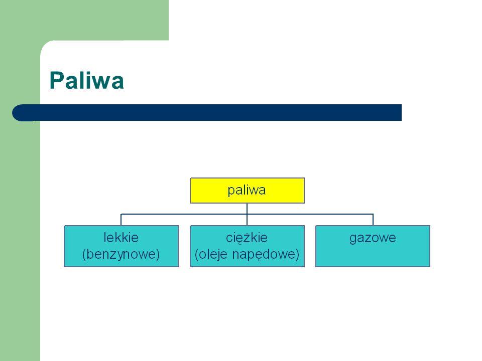Paliwa, oleje i smary