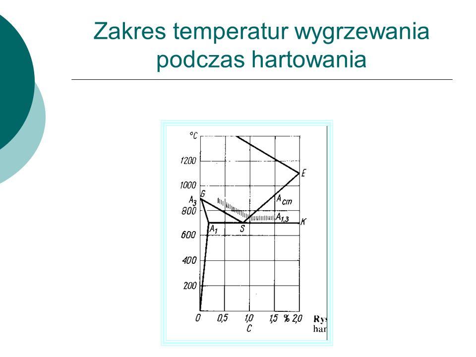 Hartowanie 1) Ogólna charakterystyka hartowania 2) Rodzaje hartowania