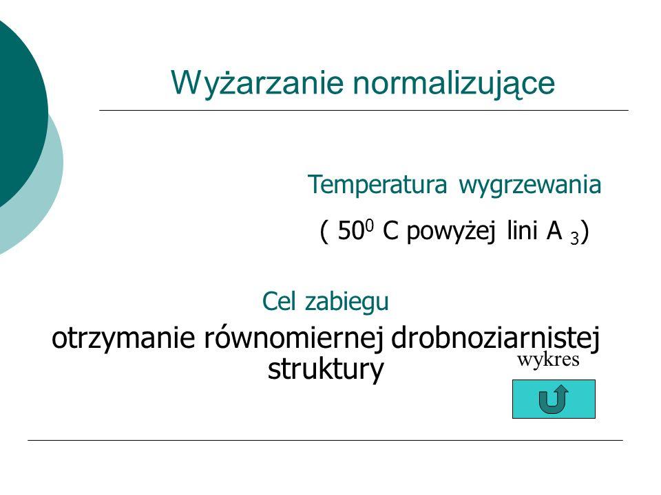 Wyżarzanie ujednoradniające Temperatura wygrzewania ( 1000 – 1250 ) Czas wygrzewania ( 12 – 15 h ) Cel zabiegu (usunięcie niejednorodności składu chem