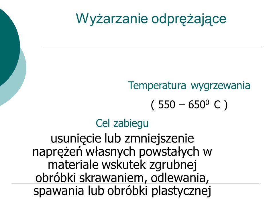 Wyżarzanie zmiękczające Temperatura wygrzewania ( w przybliżenie temp. lini A 1 ) Cel zabiegu stosuje się do stali w których występują duże kryształy