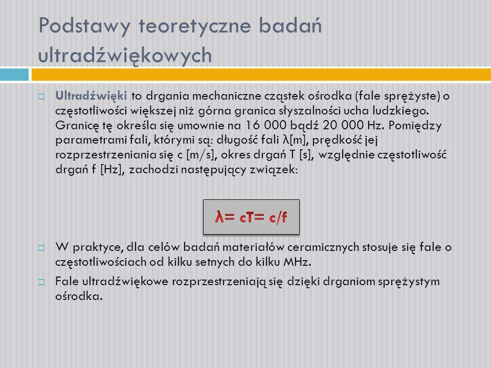 Literatura Filipczyński L., Pawłowski Z., Wehr J.Ultradźwiękowe metody badań materiałów, Wyd.