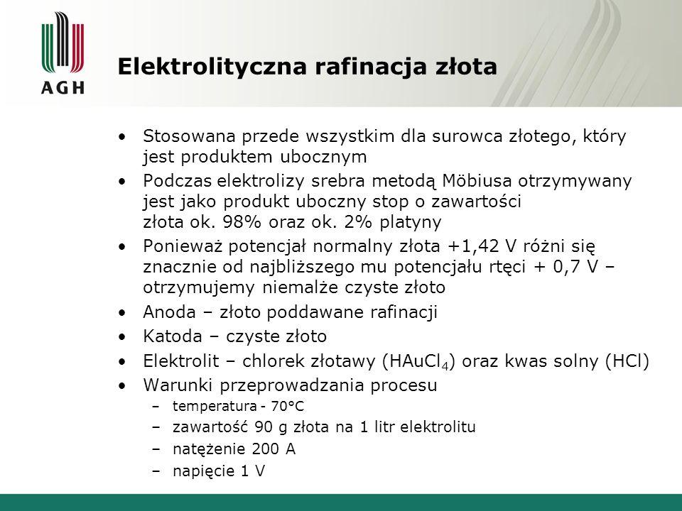 Elektrolityczna rafinacja złota Stosowana przede wszystkim dla surowca złotego, który jest produktem ubocznym Podczas elektrolizy srebra metodą Möbius