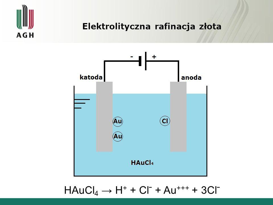 Elektrolityczna rafinacja złota HAuCl 4 H + + Cl ̄ + Au +++ + 3Cl ̄