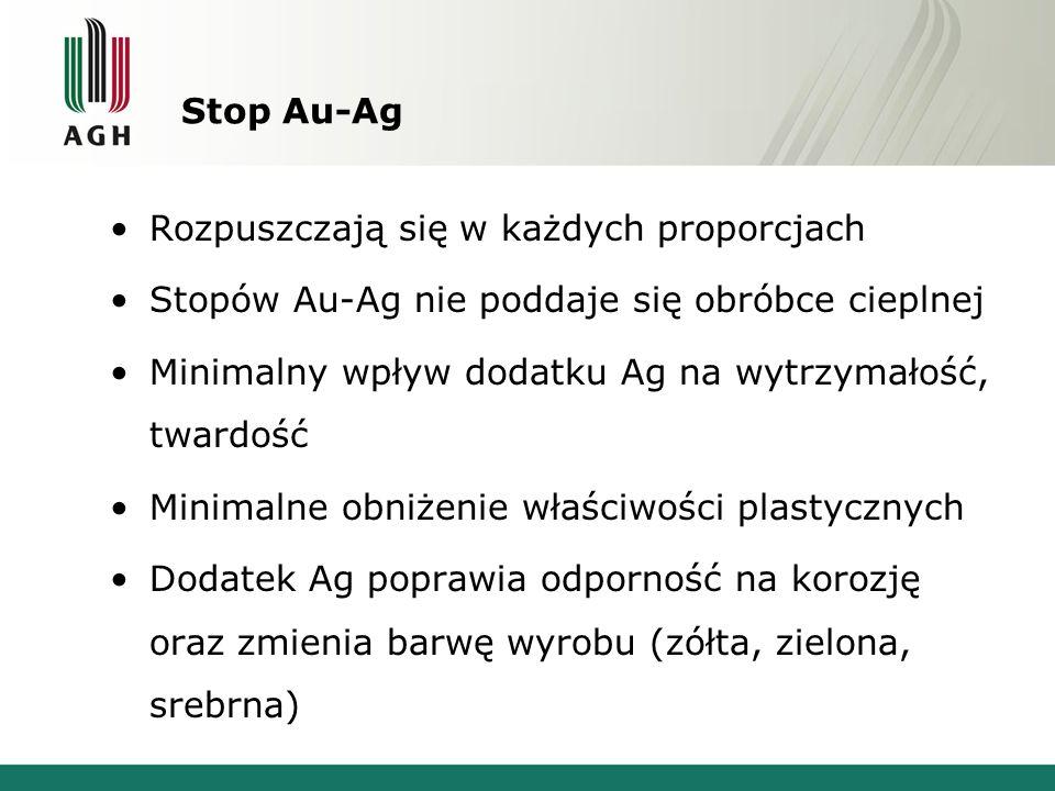 Stop Au-Ag Rozpuszczają się w każdych proporcjach Stopów Au-Ag nie poddaje się obróbce cieplnej Minimalny wpływ dodatku Ag na wytrzymałość, twardość M