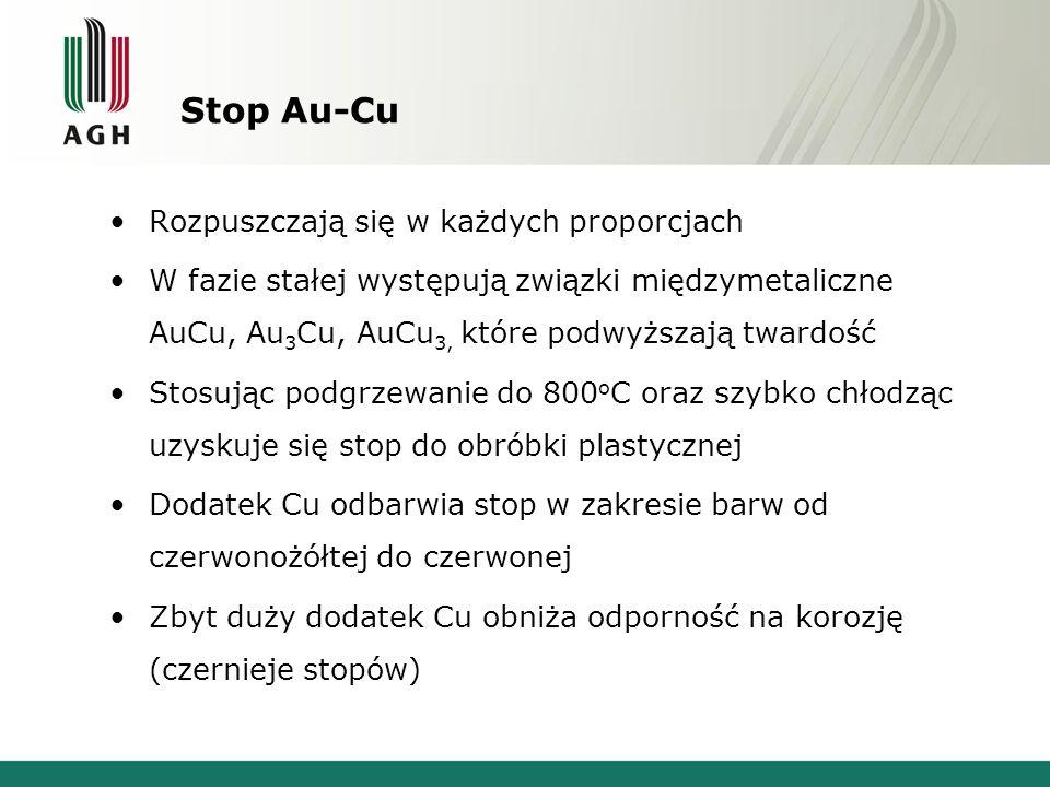 Stop Au-Cu Rozpuszczają się w każdych proporcjach W fazie stałej występują związki międzymetaliczne AuCu, Au 3 Cu, AuCu 3, które podwyższają twardość