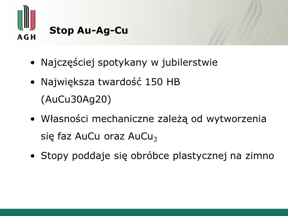 Stop Au-Ag-Cu Najczęściej spotykany w jubilerstwie Największa twardość 150 HB (AuCu30Ag20) Własności mechaniczne zależą od wytworzenia się faz AuCu or