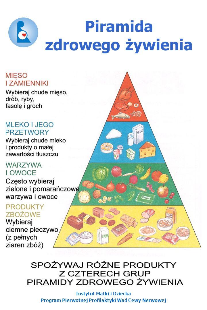 Instytut Matki i Dziecka Program Pierwotnej Profilaktyki Wad Cewy Nerwowej Piramida zdrowego żywienia