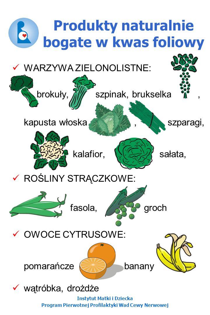 Instytut Matki i Dziecka Program Pierwotnej Profilaktyki Wad Cewy Nerwowej WARZYWA ZIELONOLISTNE: brokuły, szpinak, brukselka, kapusta włoska, szparag