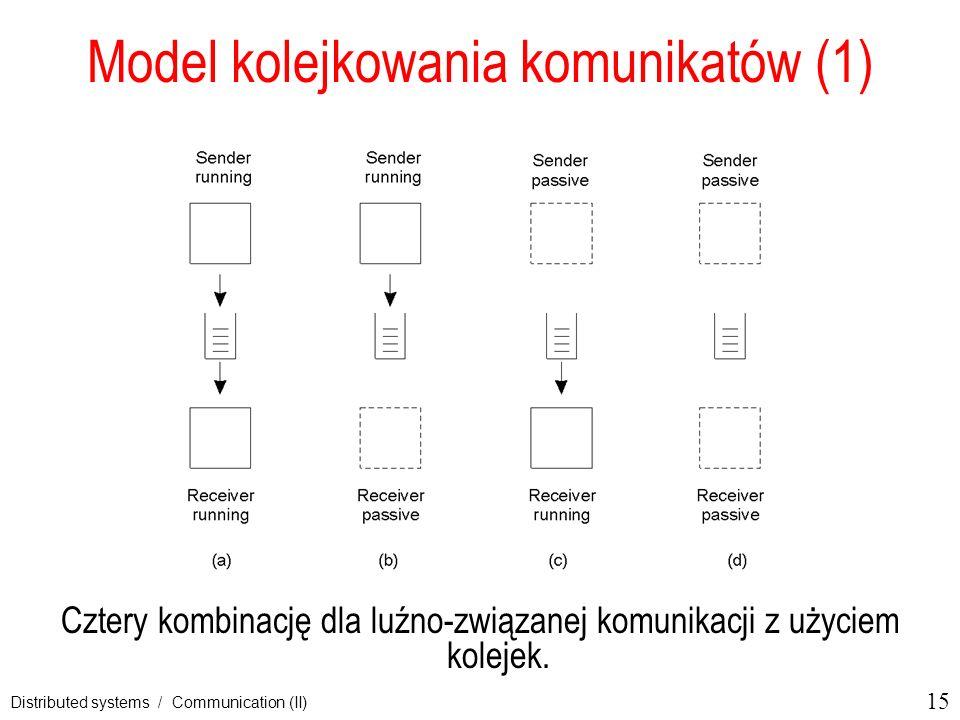 15 Distributed systems / Communication (II) Model kolejkowania komunikatów (1) Cztery kombinację dla luźno-związanej komunikacji z użyciem kolejek. 2-