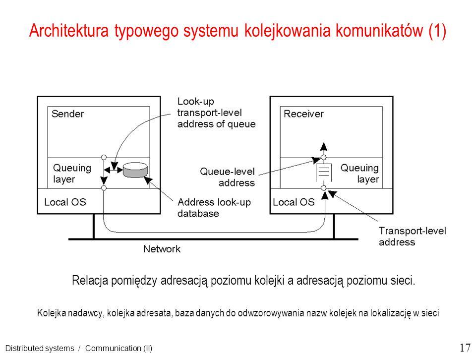 17 Distributed systems / Communication (II) Architektura typowego systemu kolejkowania komunikatów (1) Relacja pomiędzy adresacją poziomu kolejki a ad