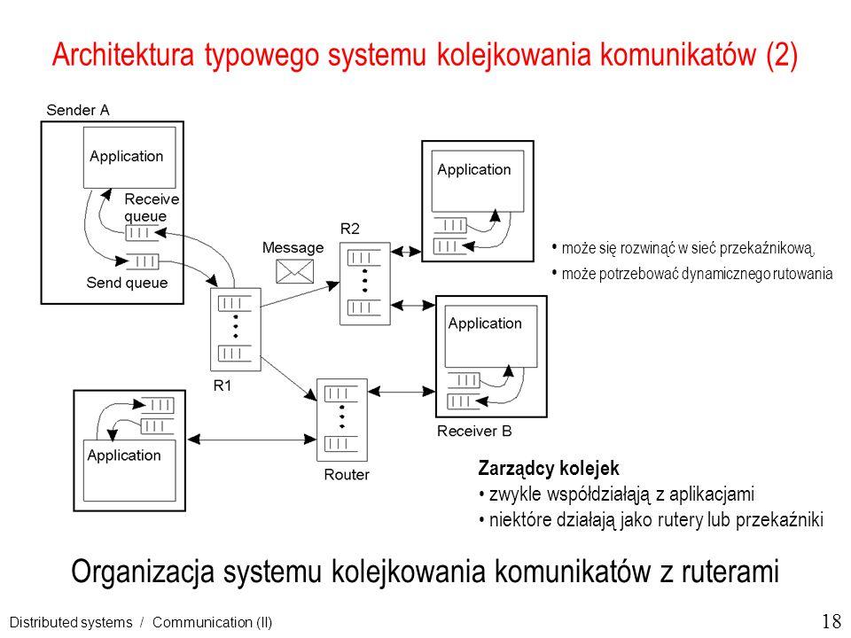 18 Distributed systems / Communication (II) Architektura typowego systemu kolejkowania komunikatów (2) Organizacja systemu kolejkowania komunikatów z