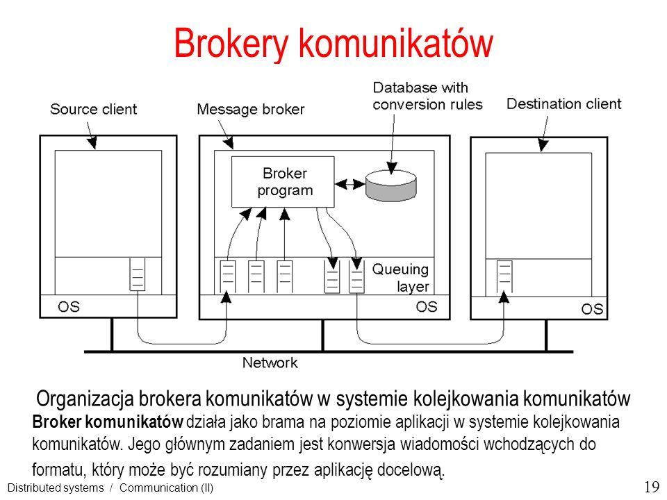 19 Distributed systems / Communication (II) Brokery komunikatów Organizacja brokera komunikatów w systemie kolejkowania komunikatów 2-30 Broker komuni