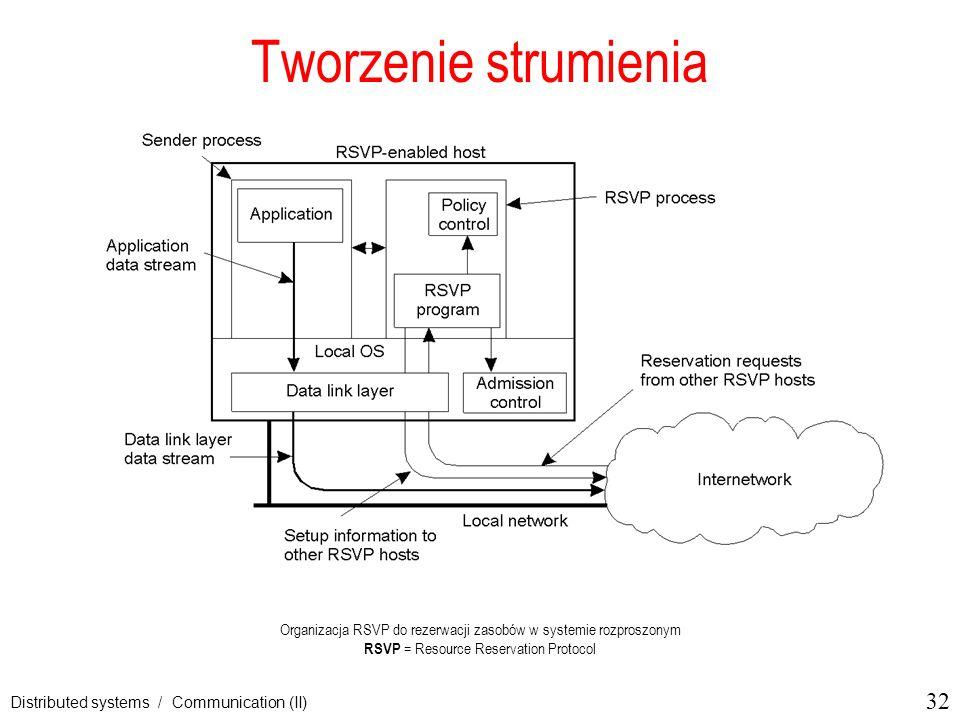 32 Distributed systems / Communication (II) Tworzenie strumienia Organizacja RSVP do rezerwacji zasobów w systemie rozproszonym RSVP = Resource Reserv