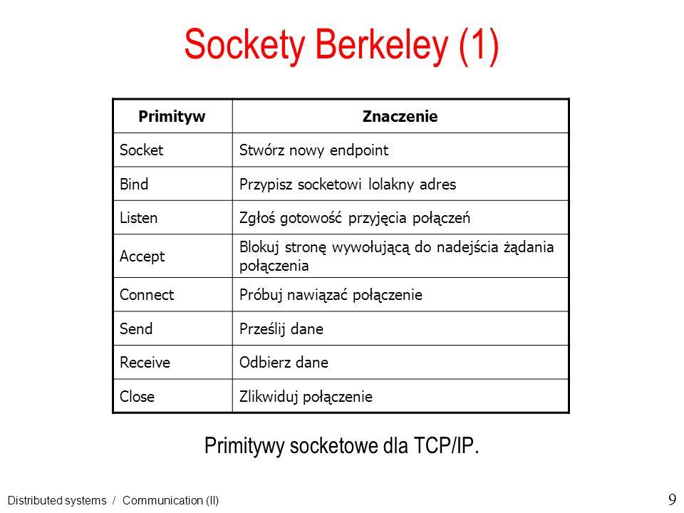 9 Distributed systems / Communication (II) Sockety Berkeley (1) Primitywy socketowe dla TCP/IP. PrimitywZnaczenie SocketStwórz nowy endpoint BindPrzyp