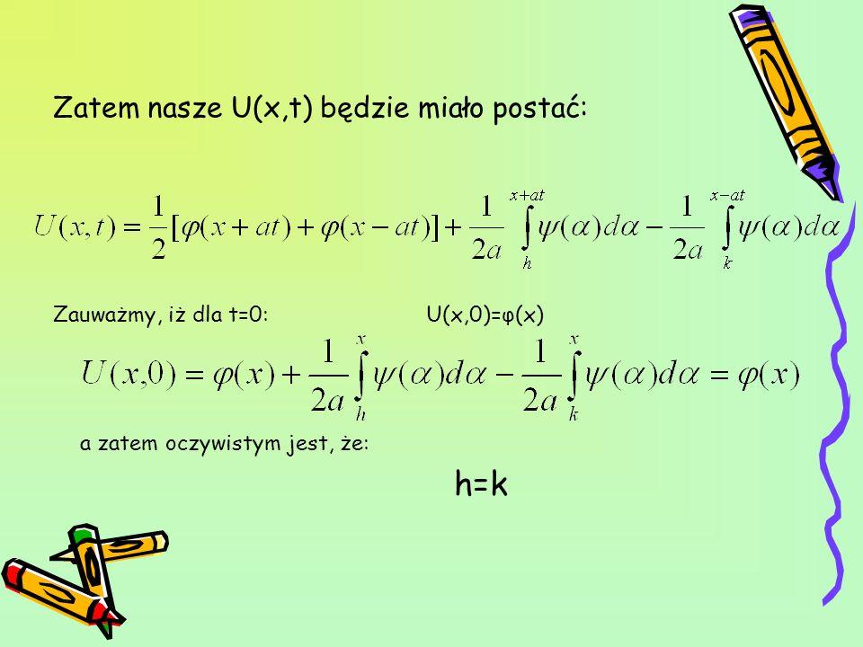 Zatem nasze U(x,t) będzie miało postać: Zauważmy, iż dla t=0:U(x,0)=φ(x) a zatem oczywistym jest, że: h=k