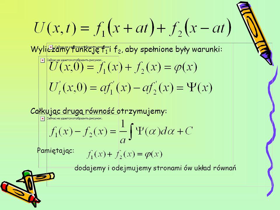 Wyliczamy funkcję f 1 i f 2, aby spełnione były warunki: Całkując drugą równość otrzymujemy: Pamiętając: dodajemy i odejmujemy stronami ów układ równa