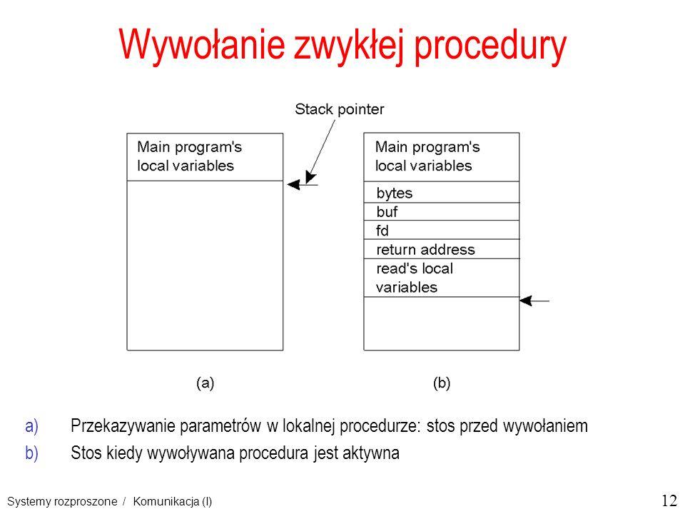 12 Systemy rozproszone / Komunikacja (I) Wywołanie zwykłej procedury a)Przekazywanie parametrów w lokalnej procedurze: stos przed wywołaniem b)Stos kiedy wywoływana procedura jest aktywna