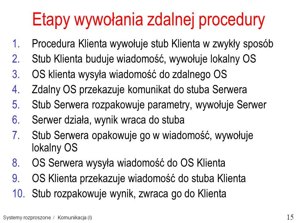 15 Systemy rozproszone / Komunikacja (I) Etapy wywołania zdalnej procedury 1.Procedura Klienta wywołuje stub Klienta w zwykły sposób 2.Stub Klienta bu