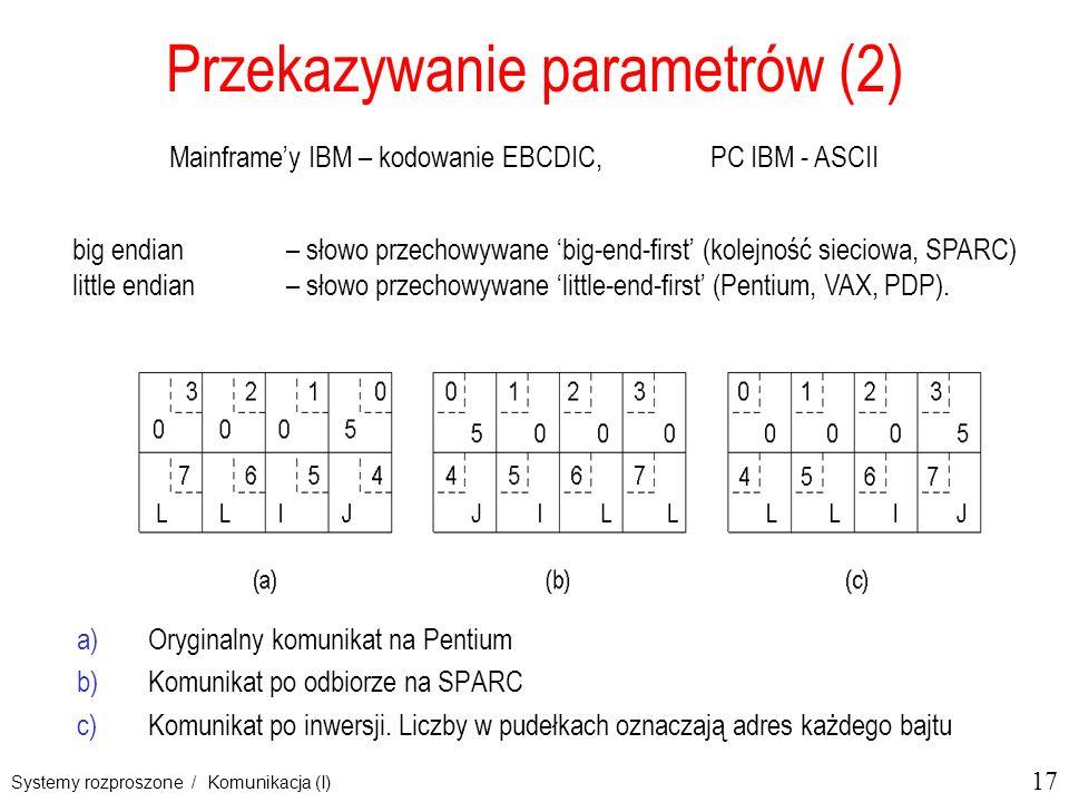 17 Systemy rozproszone / Komunikacja (I) Przekazywanie parametrów (2) a)Oryginalny komunikat na Pentium b)Komunikat po odbiorze na SPARC c)Komunikat p
