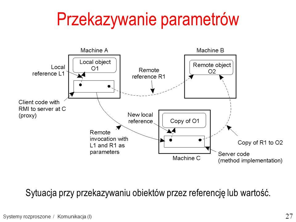 27 Systemy rozproszone / Komunikacja (I) Przekazywanie parametrów Sytuacja przy przekazywaniu obiektów przez referencję lub wartość.