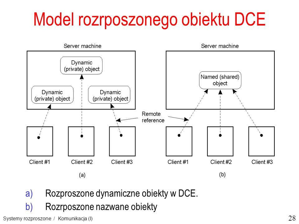 28 Systemy rozproszone / Komunikacja (I) Model rozrposzonego obiektu DCE a)Rozproszone dynamiczne obiekty w DCE. b)Rozrposzone nazwane obiekty
