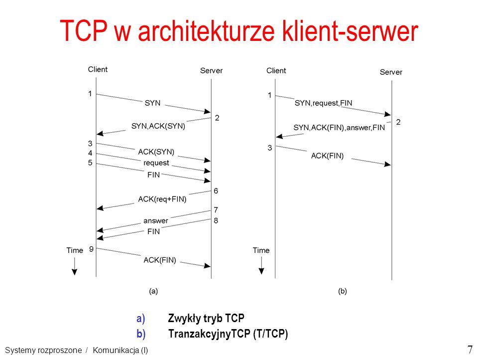 7 Systemy rozproszone / Komunikacja (I) TCP w architekturze klient-serwer a)Zwykły tryb TCP b)TranzakcyjnyTCP (T/TCP) 2-4