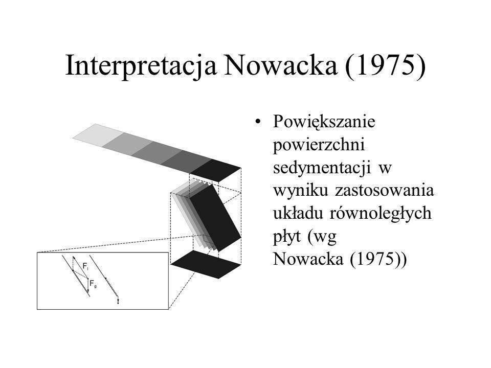 Interpretacja Nowacka (1975) Powiększanie powierzchni sedymentacji w wyniku zastosowania układu równoległych płyt (wg Nowacka (1975))