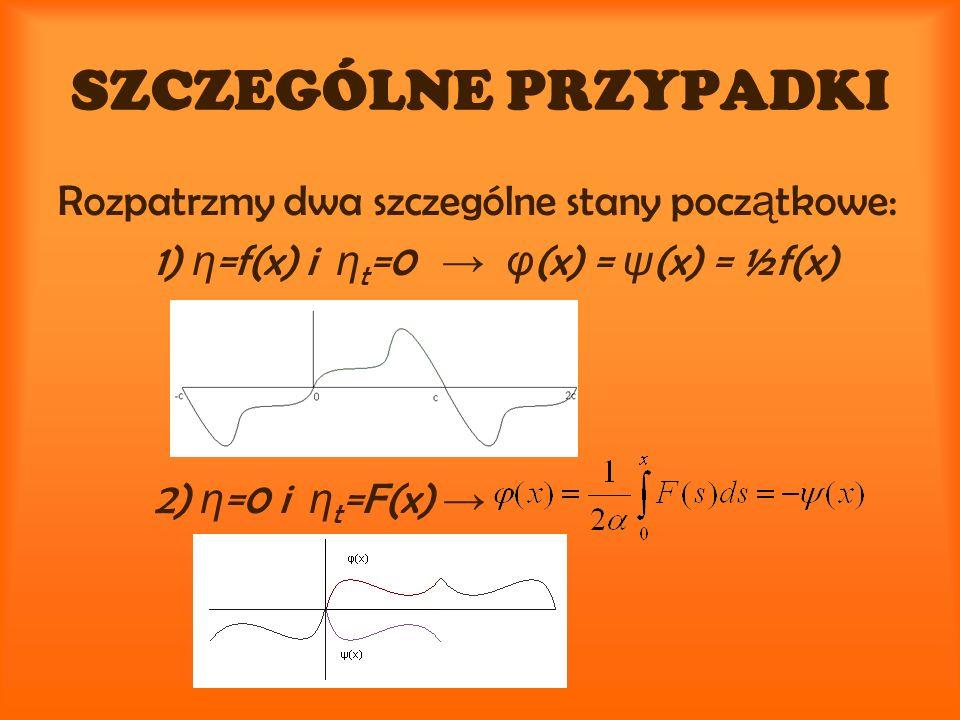 SZCZEGÓLNE PRZYPADKI Rozpatrzmy dwa szczególne stany pocz ą tkowe: 1) η =f(x) i η t =0 φ (x) = ψ (x) = ½f(x) 2) η =0 i η t =F(x)