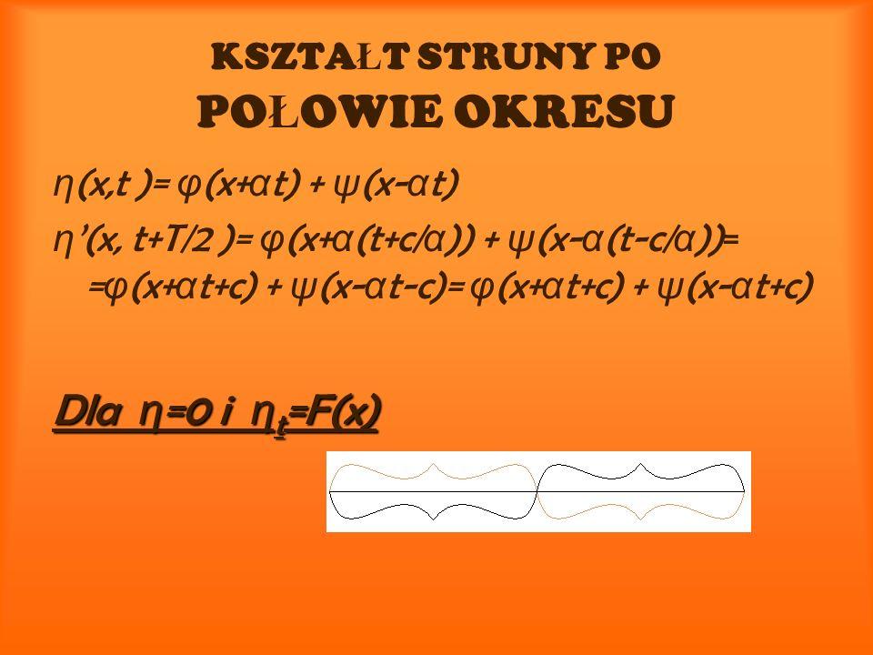 KSZTA Ł T STRUNY PO PO Ł OWIE OKRESU η (x,t )= φ (x+ α t) + ψ (x- α t) η (x, t+T/2 )= φ (x+ α (t+c/ α )) + ψ (x- α (t-c/ α ))= = φ (x+ α t+c) + ψ (x-