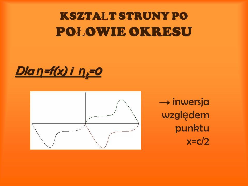 KSZTA Ł T STRUNY PO PO Ł OWIE OKRESU Dla η =f(x) i η t =0 inwersja wzgl ę dem punktu x=c/2