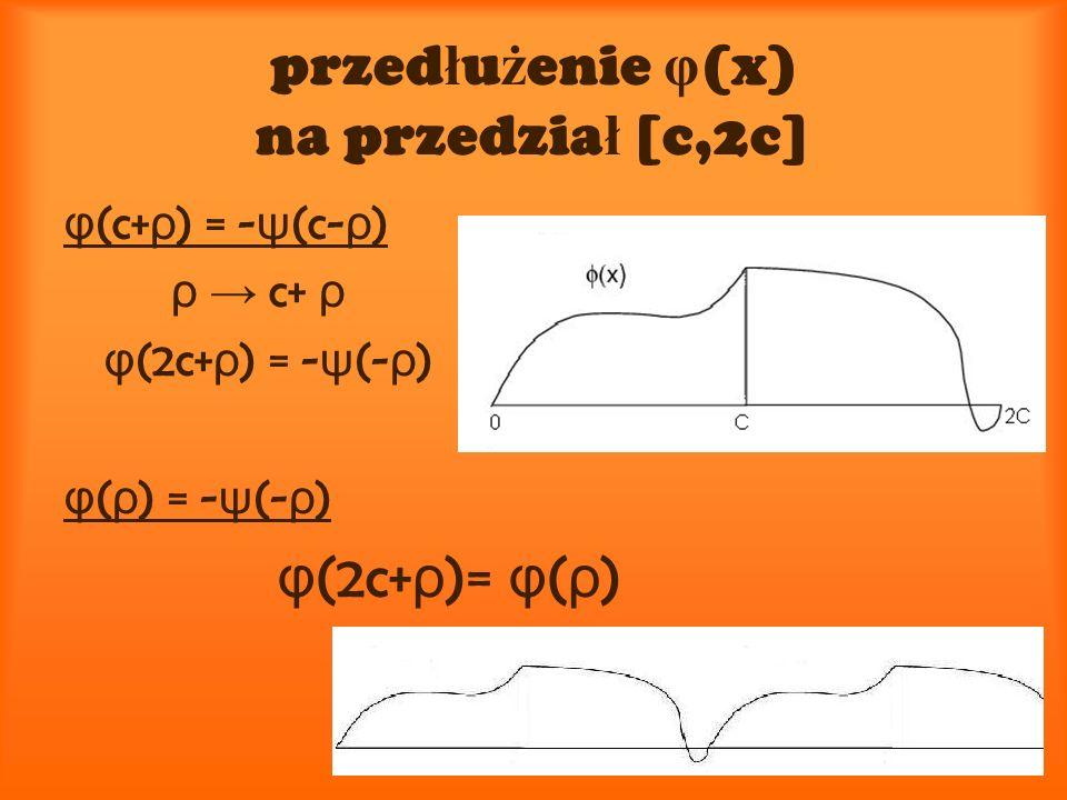 przed ł u ż enie φ (x) na przedzia ł [c,2c] φ (c+ ρ ) = - ψ (c- ρ ) ρ c+ ρ φ (2c+ ρ ) = - ψ (- ρ ) φ ( ρ ) = - ψ (- ρ ) φ (2c+ ρ )= φ ( ρ )