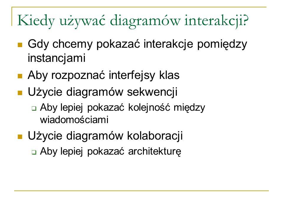 Kiedy używać diagramów interakcji? Gdy chcemy pokazać interakcje pomiędzy instancjami Aby rozpoznać interfejsy klas Użycie diagramów sekwencji Aby lep