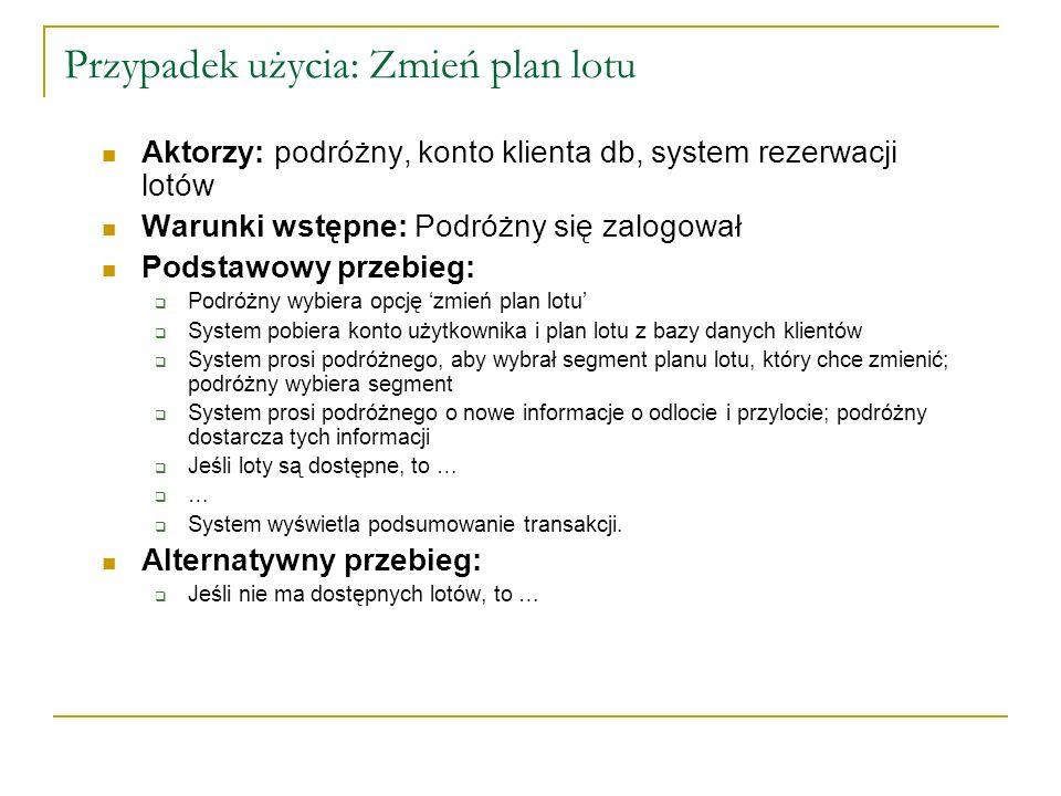Przypadek użycia: Zmień plan lotu Aktorzy: podróżny, konto klienta db, system rezerwacji lotów Warunki wstępne: Podróżny się zalogował Podstawowy prze