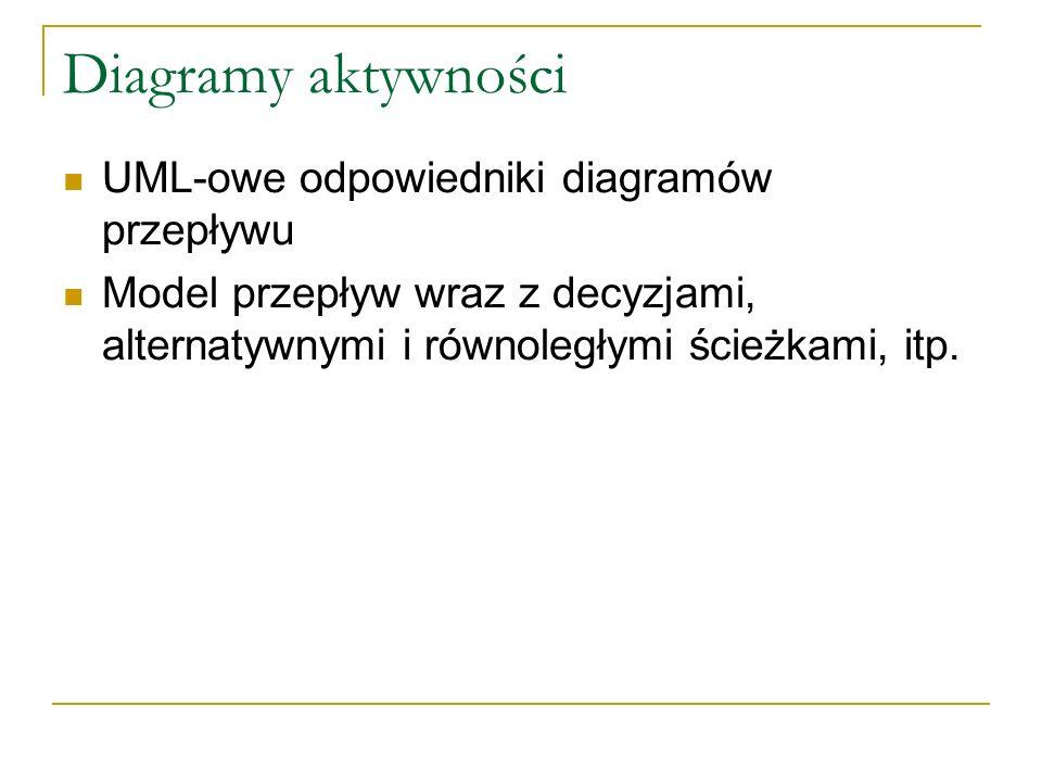 UML-owe odpowiedniki diagramów przepływu Model przepływ wraz z decyzjami, alternatywnymi i równoległymi ścieżkami, itp.