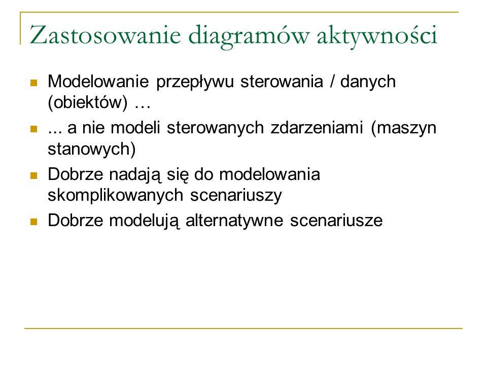 Zastosowanie diagramów aktywności Modelowanie przepływu sterowania / danych (obiektów) …... a nie modeli sterowanych zdarzeniami (maszyn stanowych) Do