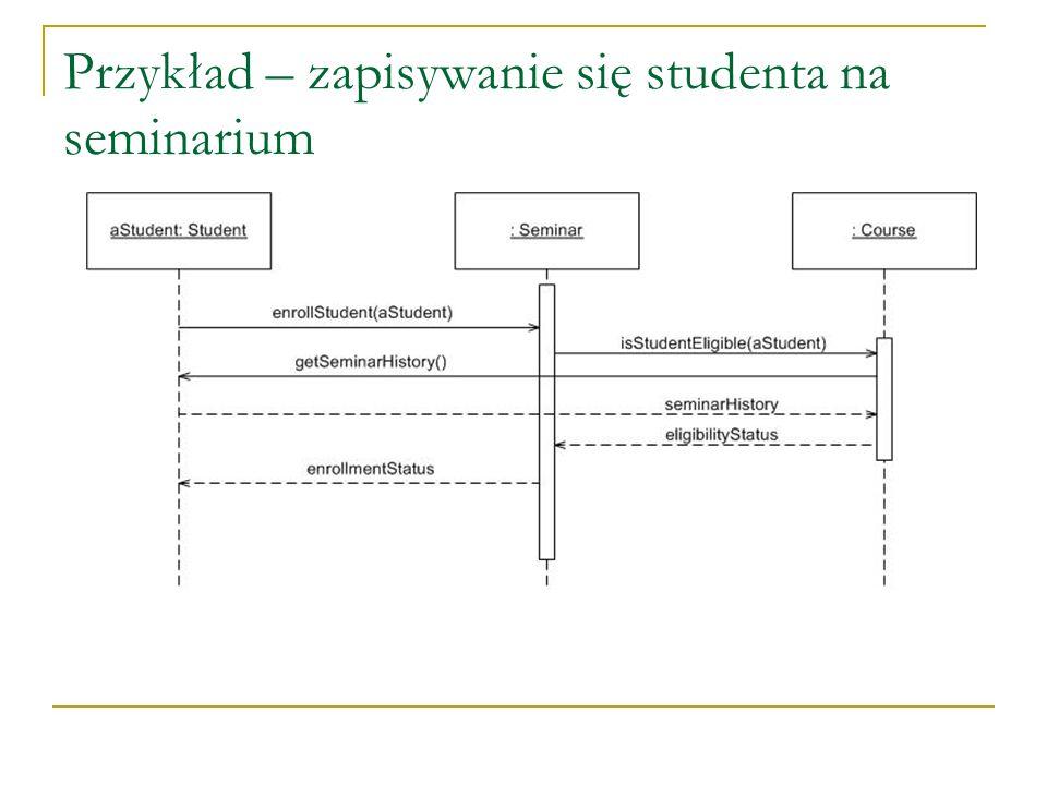 Przykład – zapisywanie się studenta na seminarium