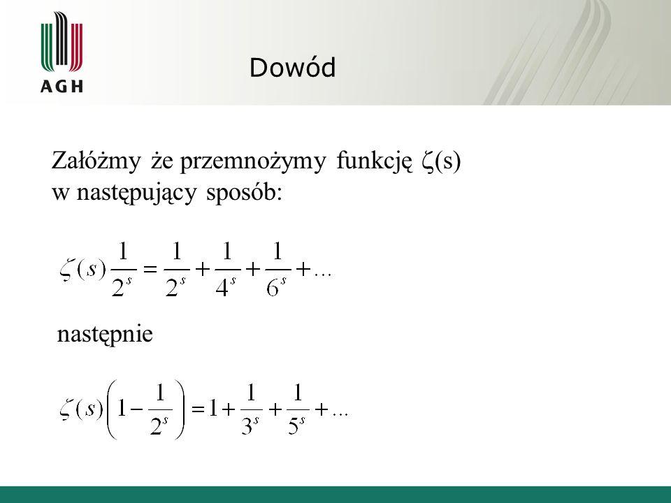 Dowód Załóżmy że przemnożymy funkcję (s) w następujący sposób: następnie